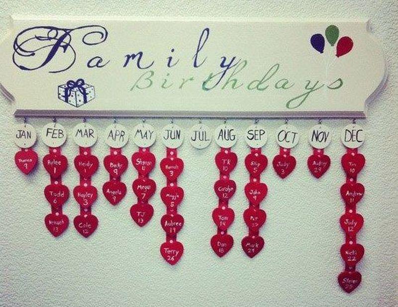 Как сделать календарь дней рождений 89